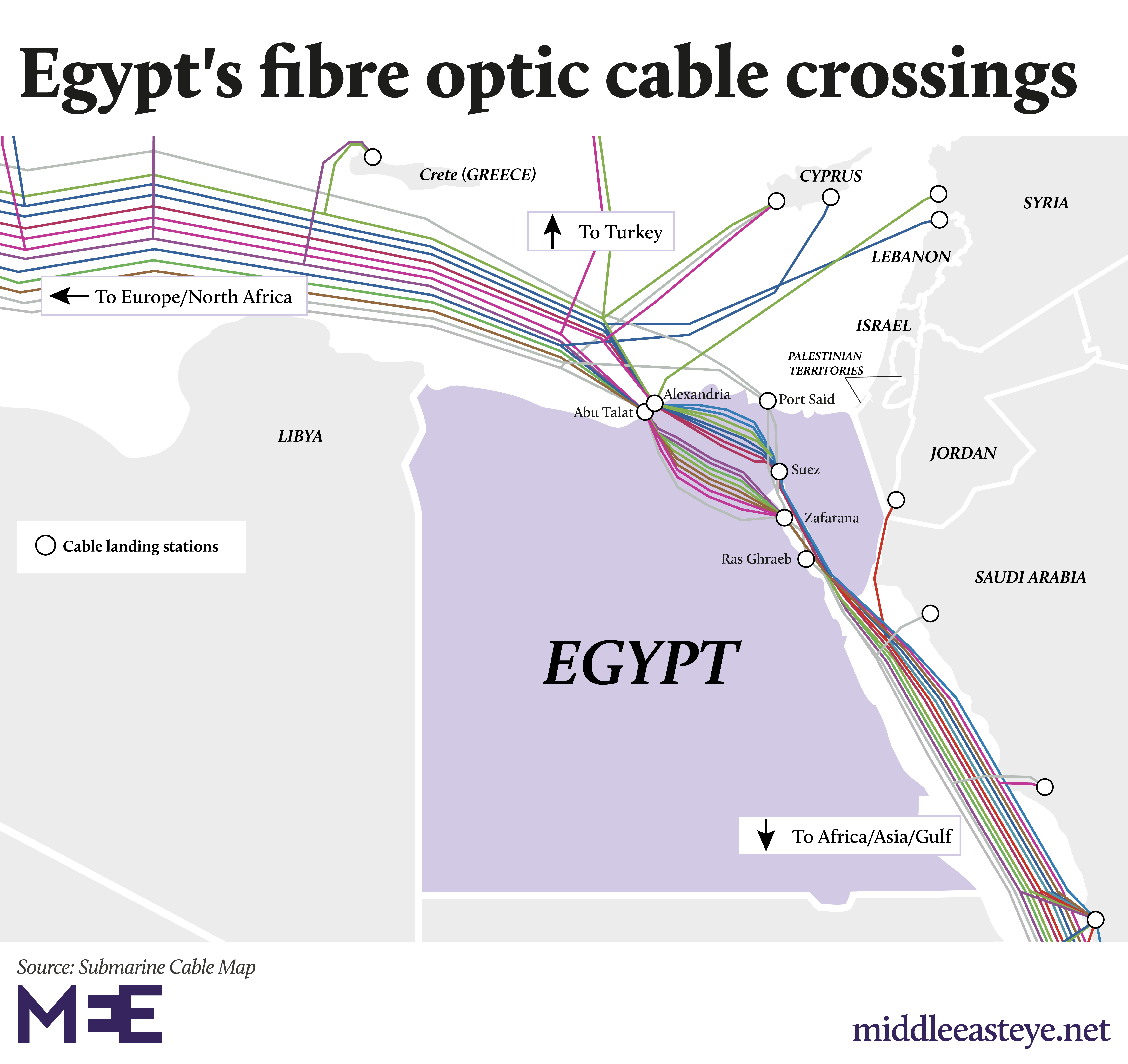Egypt cable crossings