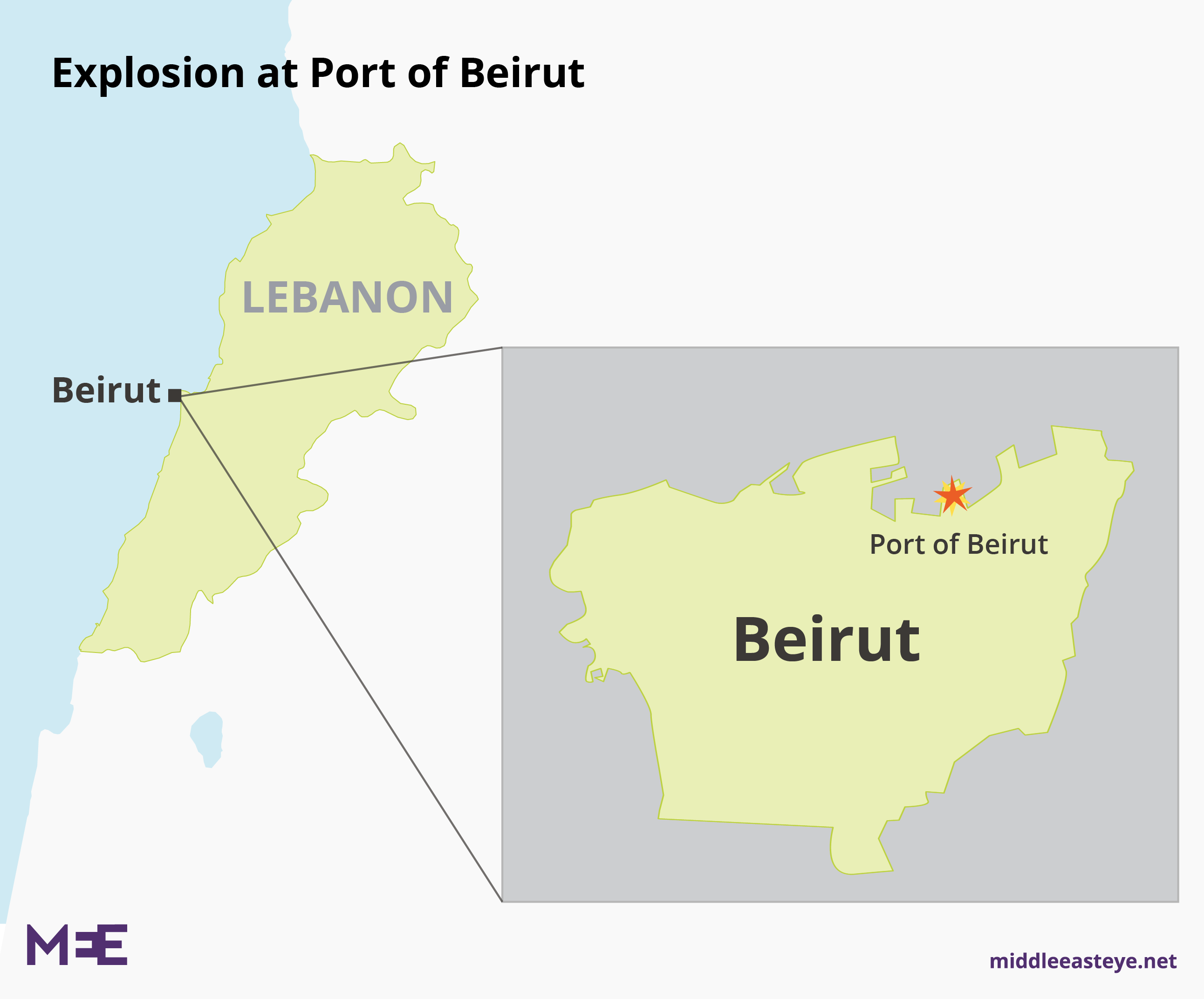 Infographic - Beirut explosion