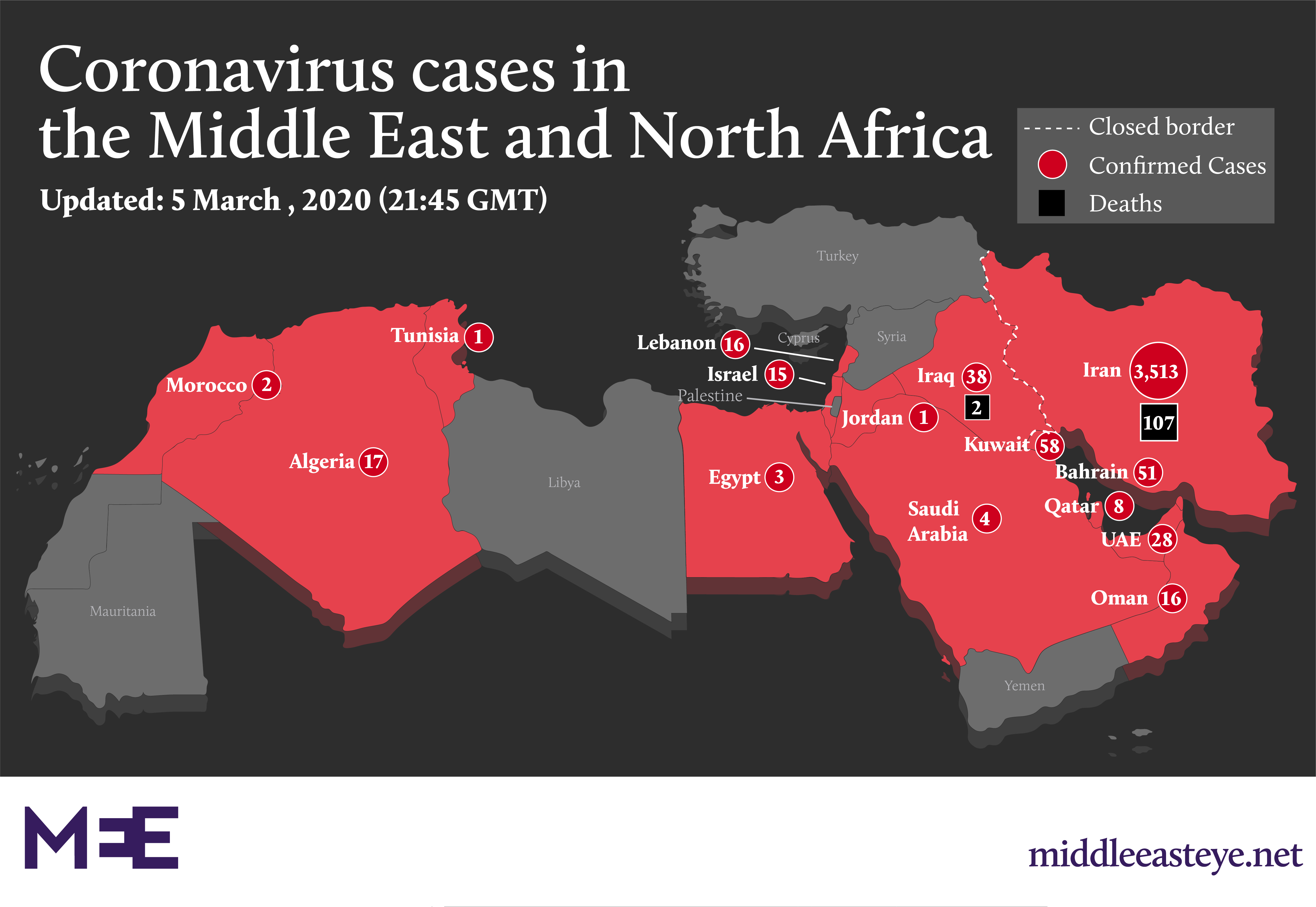 coronavirus in the middle east and north africa  a country