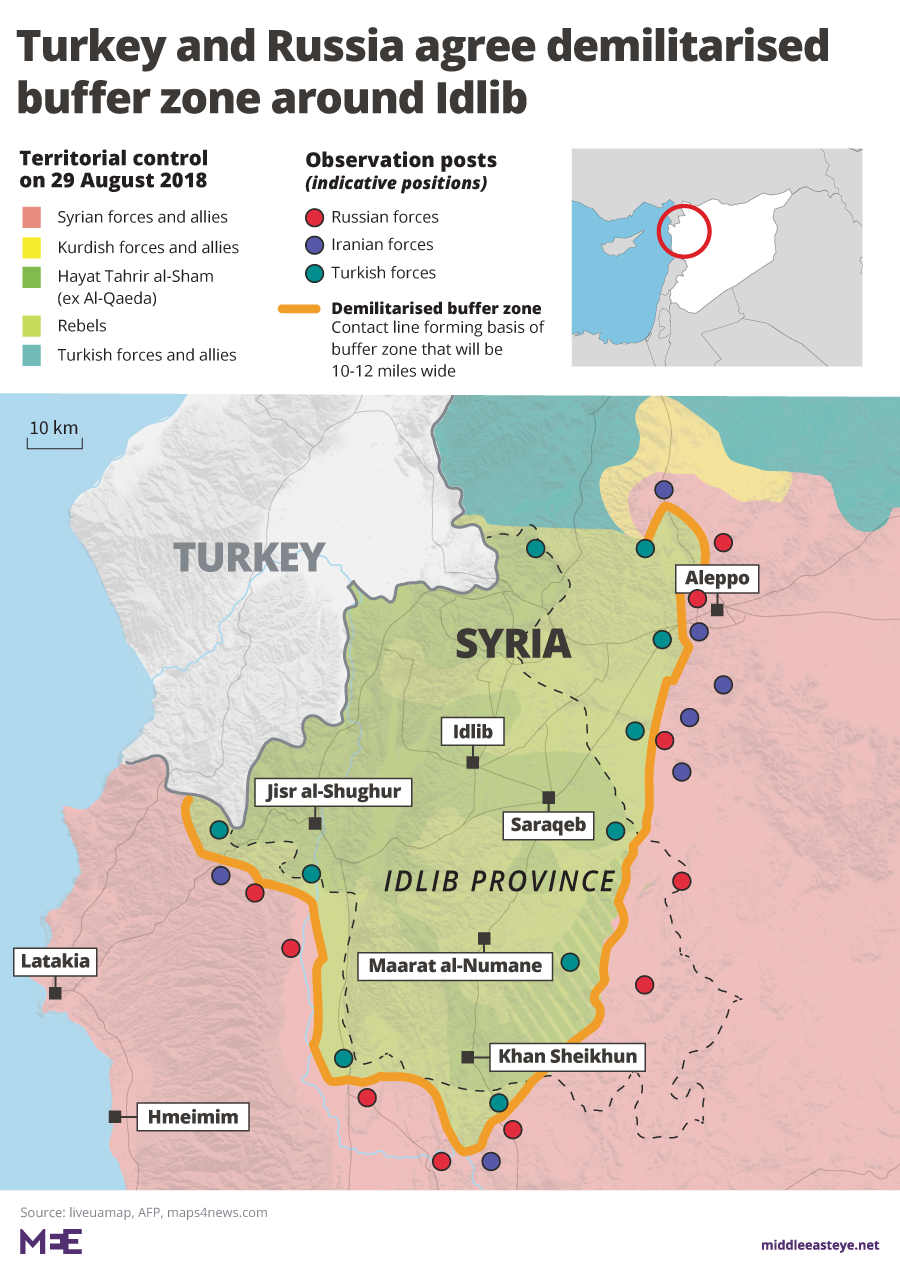 Syrian and Russian government attacks have persisted in Idlib despite its designation as demilitarisation zone (MEE Graphics)