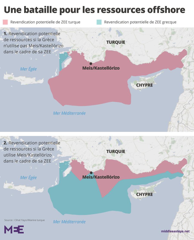 Carte Bataille pour les ressources offshore