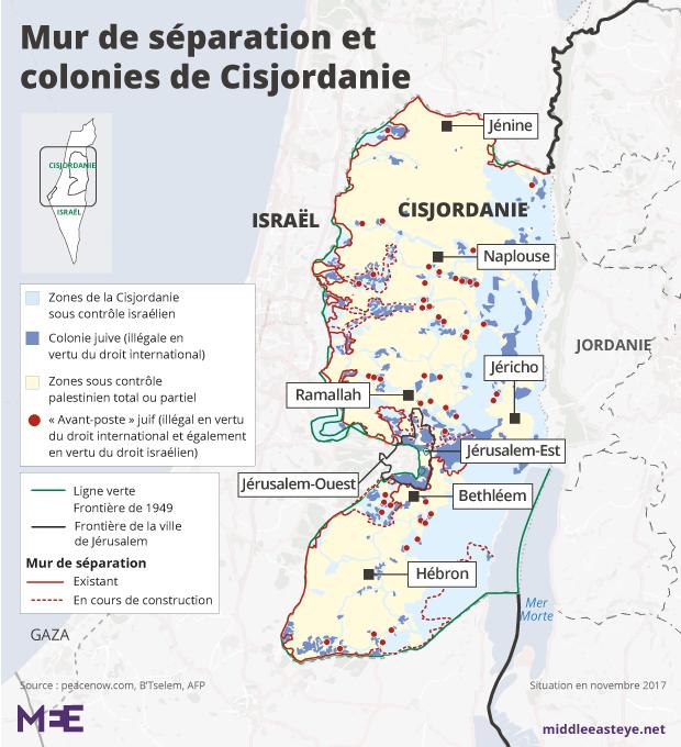 Colonies israéliennes