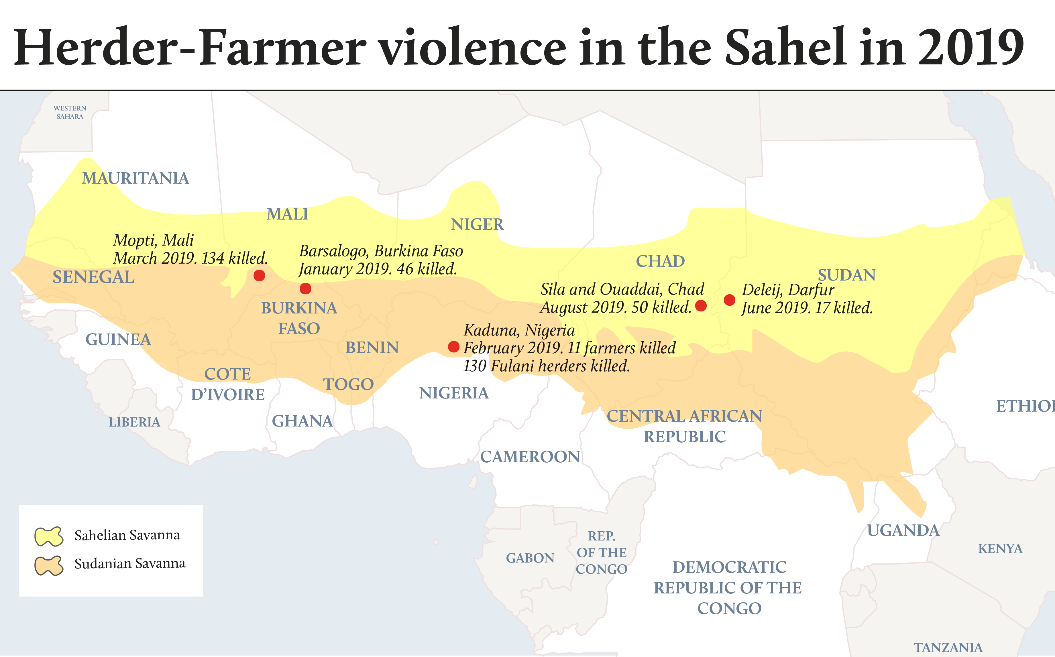 Violence in the Sahel