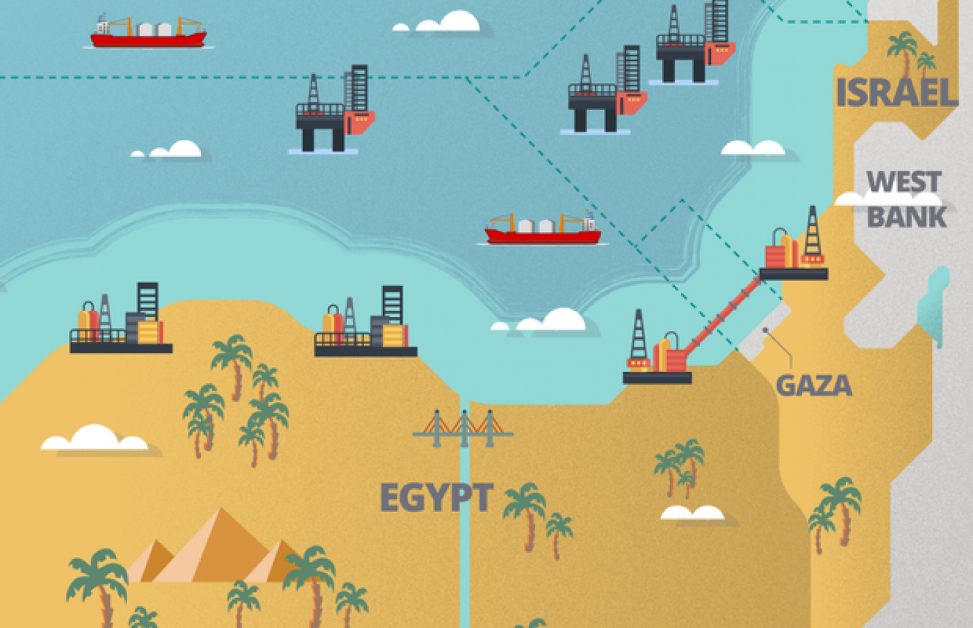 Pipeline purchase paves way for Israeli gas exports to Egypt