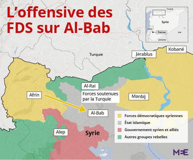 combats manbij syrie