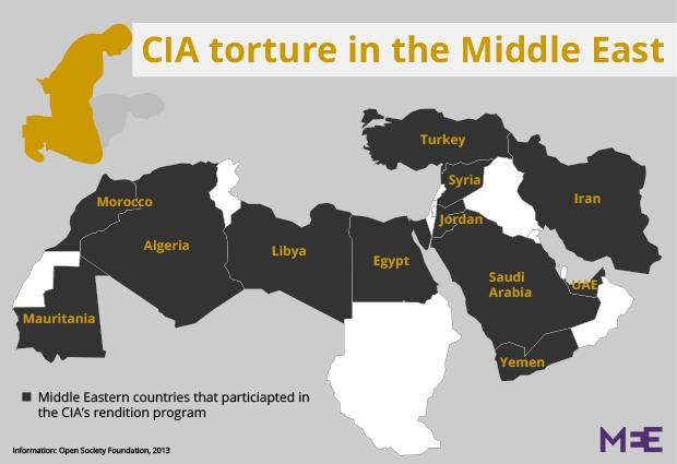 """united states use of torture The date on which the united states has become a party to the convention against torture and other cruel, inhuman or degrading treatment or punishment"""" [convention entered into force with respect to united states nov 20, 1994 , treaty doc 100–20."""