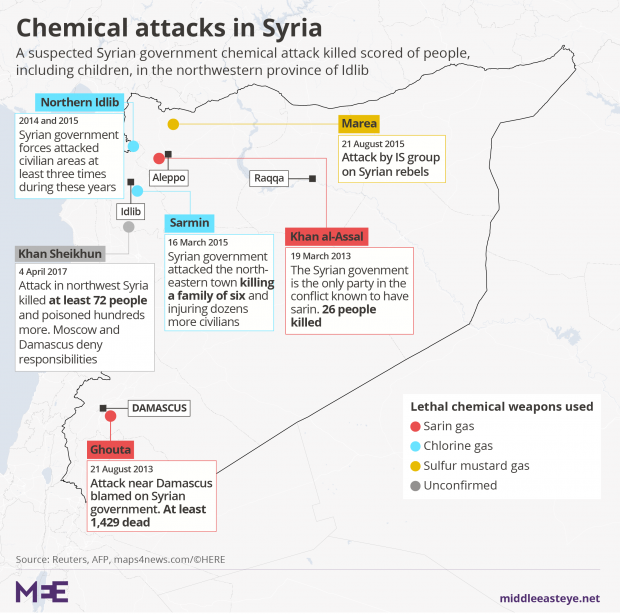 Risultati immagini per chemical factory weapons syria