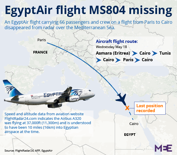 flug egypt air ms804