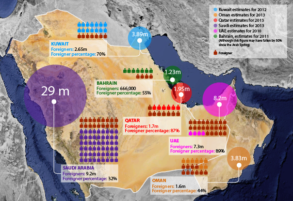 geography of the united arab emirates environmental sciences essay Last month, the government awarded contracts to start building the united arab emirates' first water storage facility, which could hold a month's worth of backup.