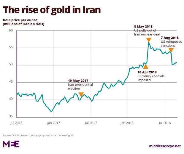 'Sultan of Bitumen' executed in Iran over economic crimes
