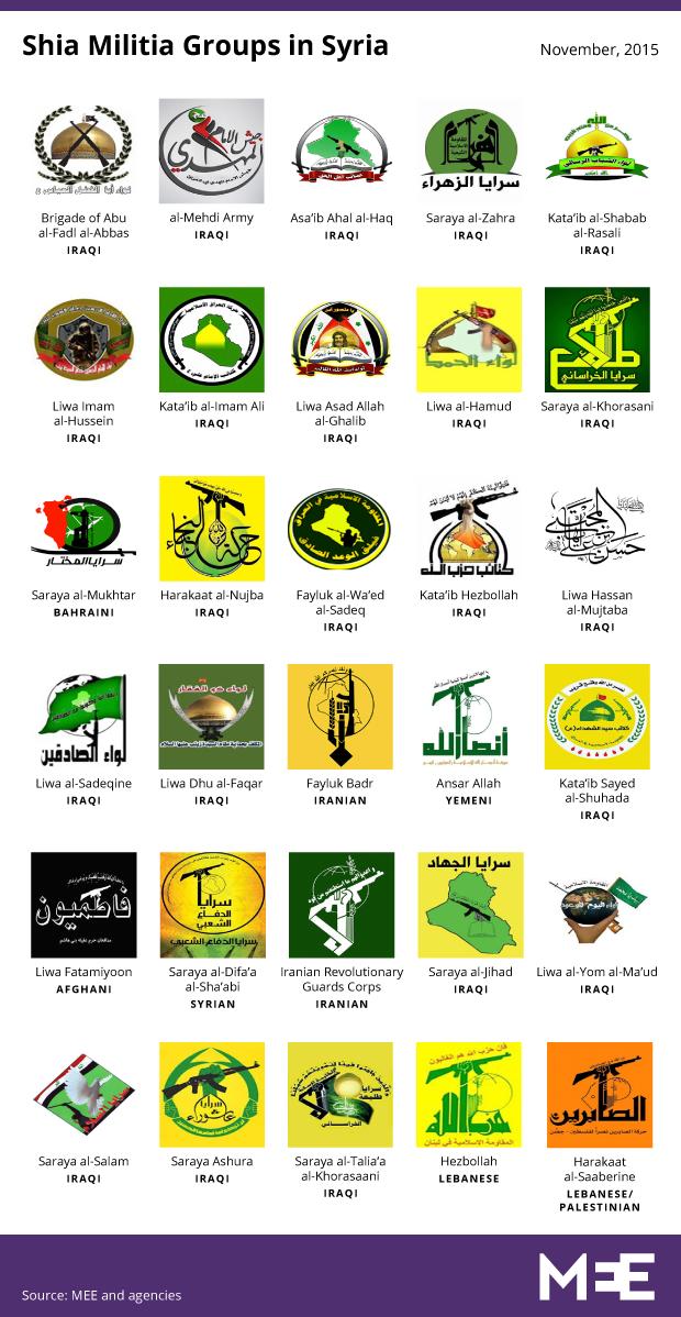 saudi english news papers online
