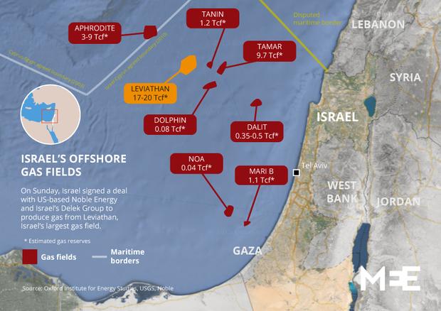 Israel Natural Gas Reserves Map