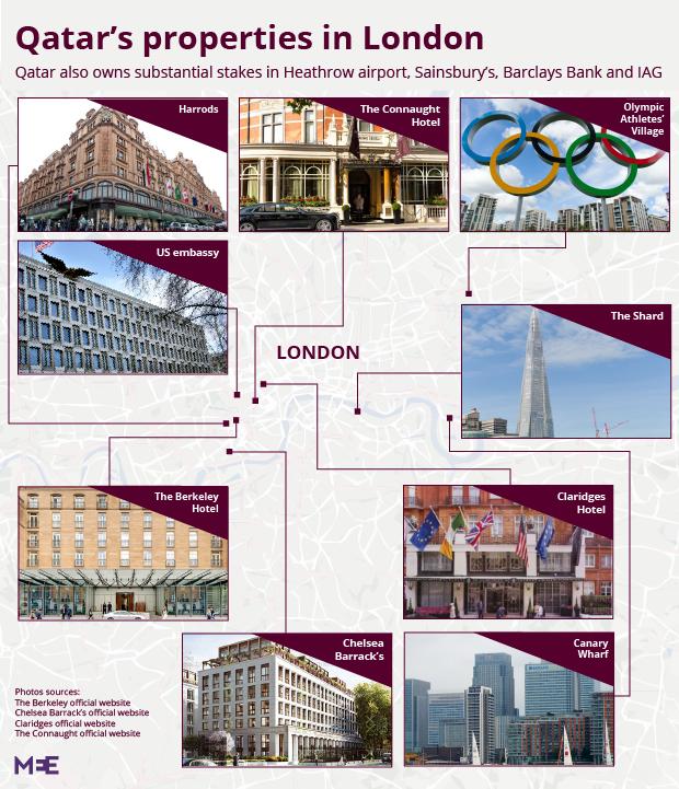 Who owns London QatarLondon-01