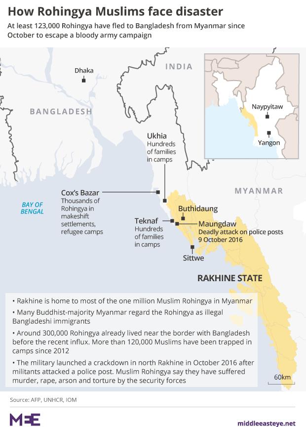 Israel arming Myanmar amid ongoing Rohingya crackdown | Middle East Eye
