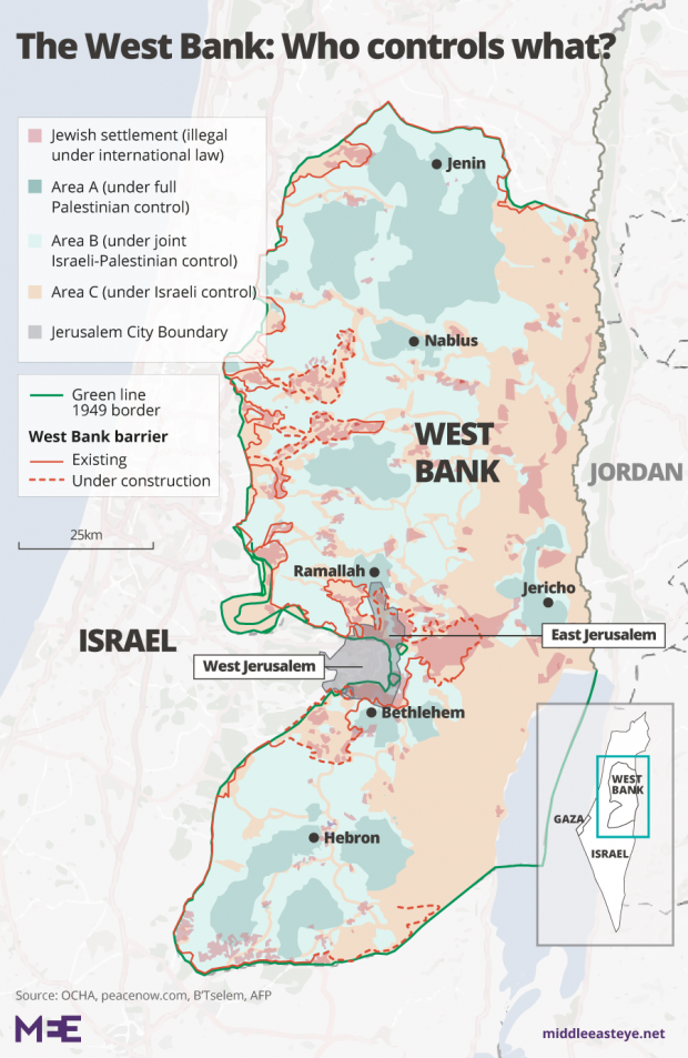 Palestine, Israel and the Oslo Accords: What you need to