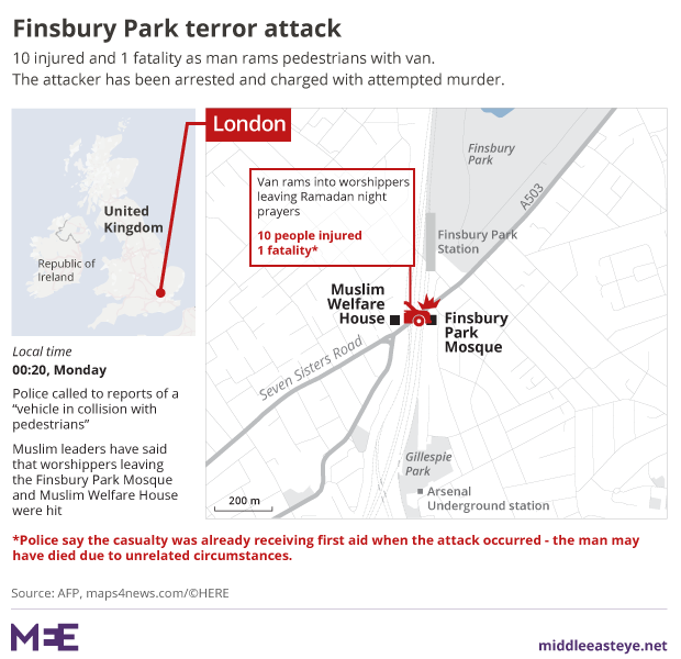 Terrorism is terrorism': Van rams crowd at London mosque | Middle ...
