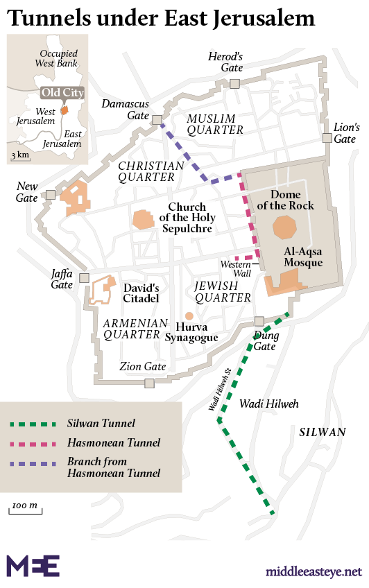 Map of known tunnels under the Old City of Jerusalem