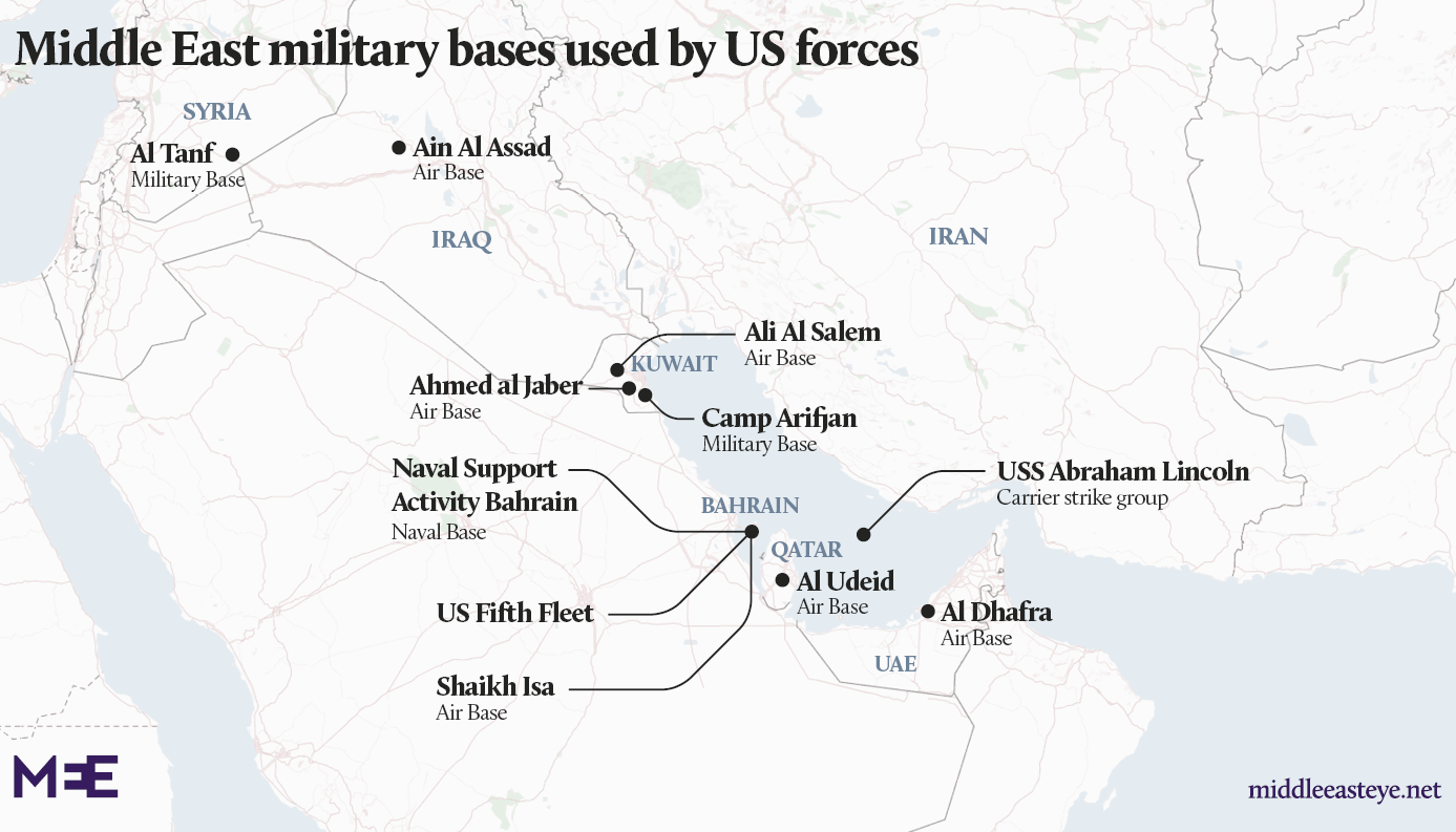 Iranian rockets target US bases in Iraq in response to ...